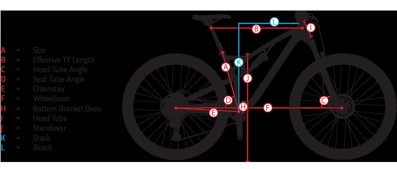Jamis® MP2 Geometry Diagram