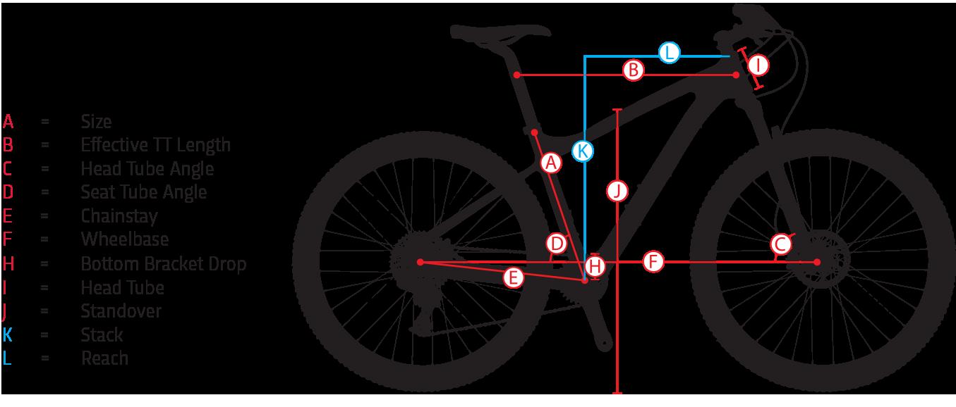 Jamis® Hardtail Geometry Diagram