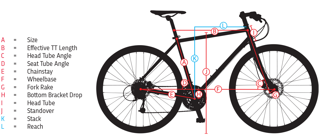 Jamis® Street Bike Geometry Diagram